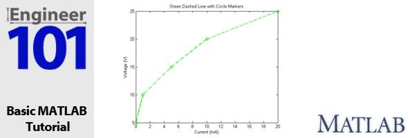 MATLAB Plot Formatting - Colors, Lines, and Markers