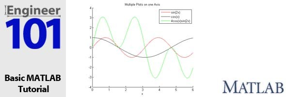 Multiple Plots in MATLAB - Basic MATLAB Tutorial - Engineer101.com
